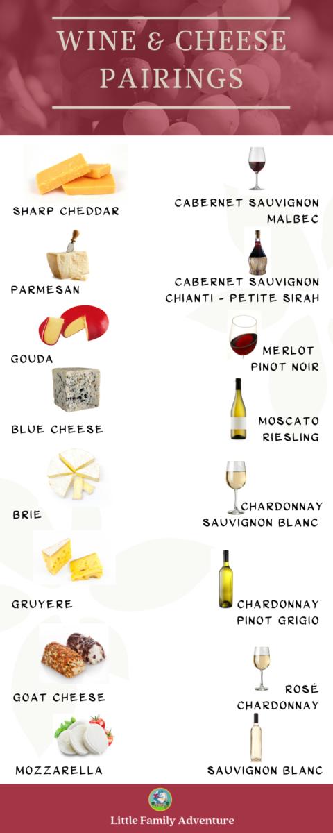 Wine and Cheese pairing graphic