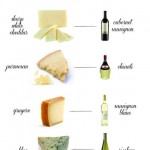 Entertaining Guide: Wine and Cheese Pairings