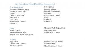 No Oven Real Food Meal Plan Grocery List
