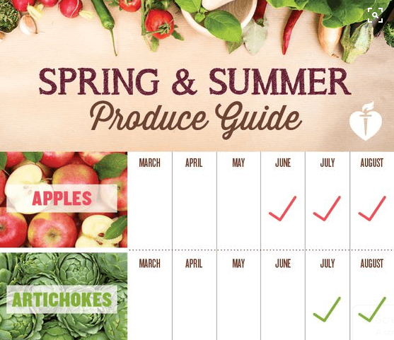 Buying produce in season is a great way to save money. Take a look at this spring and summer produce guide - Find Your Why & Get Tips to Live a Healthier, Longer Life