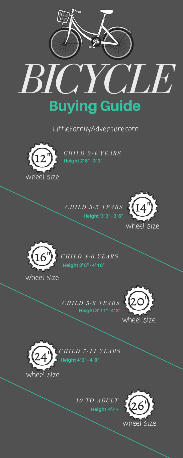 Bicycle Size Chart - Buying guide