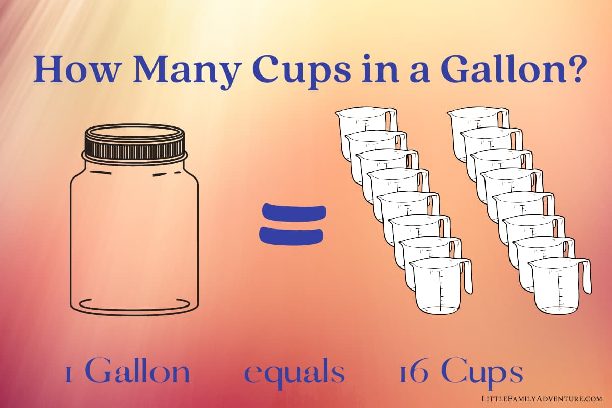 how many cups in a gallon