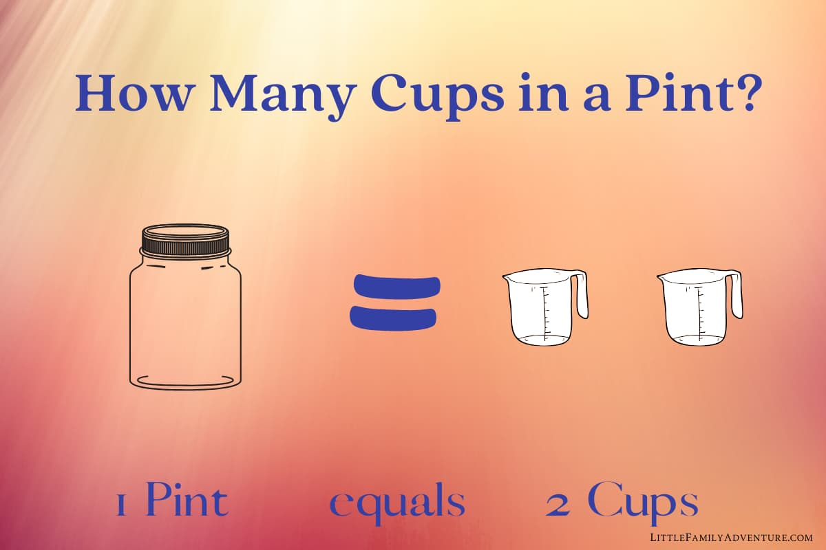 how many cups in a pint