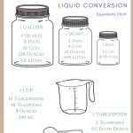 kitchen liquid conversion