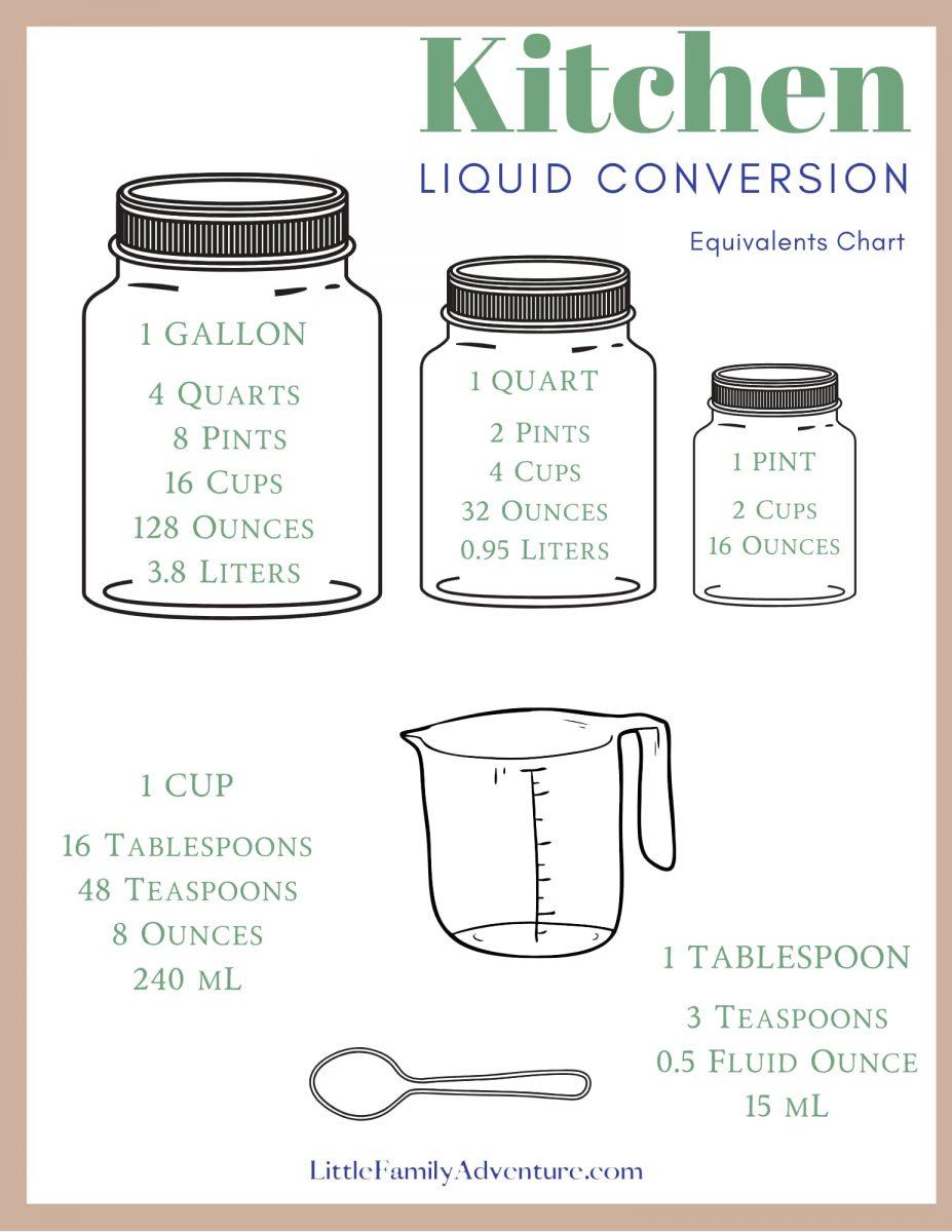 kitchen liquid conversion