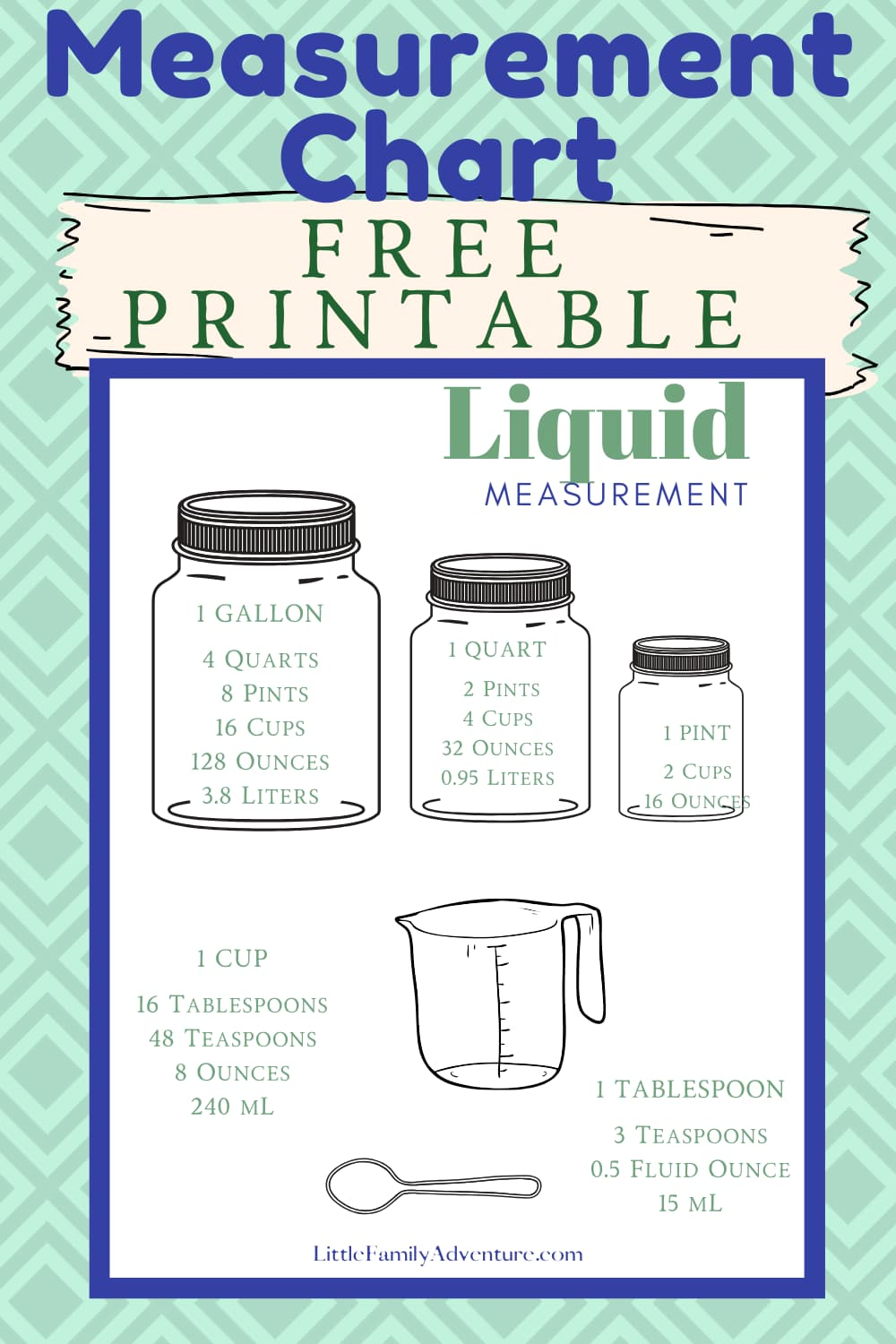 kitchen liquid conversion chart